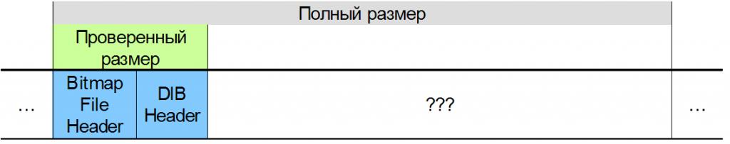 Файл BMP