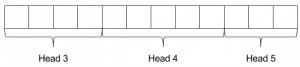 Пример хорошего файла. Он размещен только на 3, 4 и 5 голове