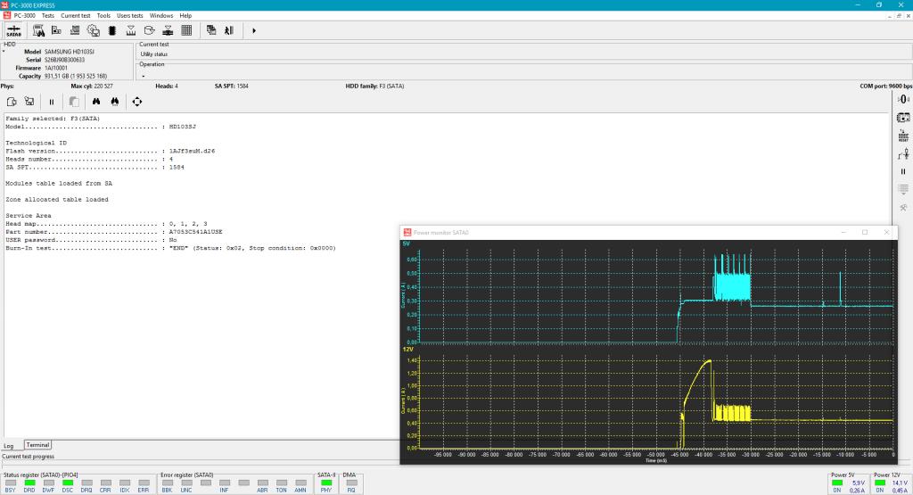Стандартный график инициализации накопителя 3.5″